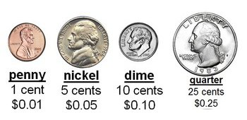 The Reason Why Dimes Are Smaller Than Pennies And Nickels ...